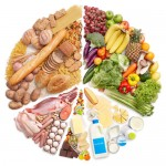 Советы продуктивного шопинга от Лидии Ионовой, автора «Здоровых привычек»