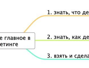 samoe-glavnoe3 (1)