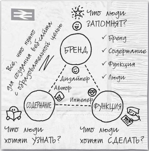 vizualnoe_myshlenie