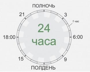 24chasa