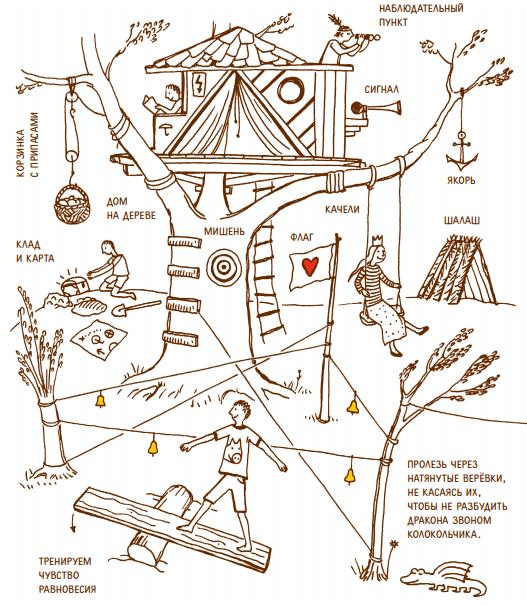 Как сделать тарзанку на дереве своими руками
