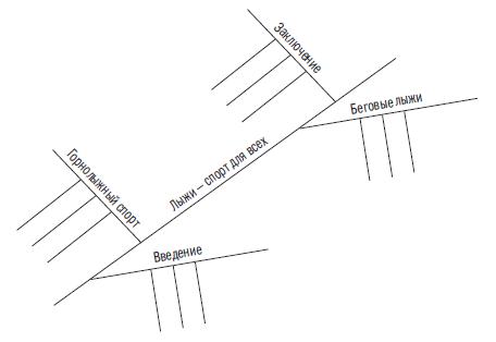Диагональная схема