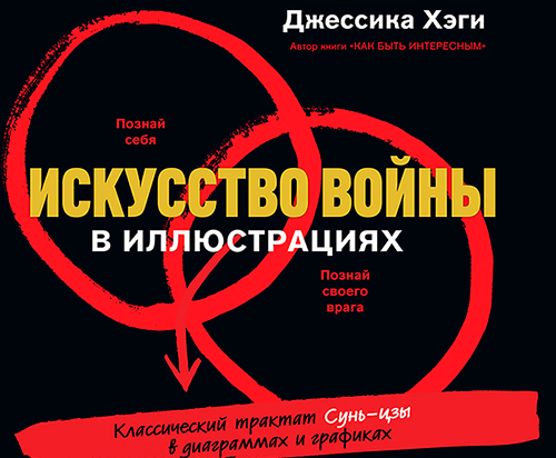 iskusstvo_voyni_front_600-2