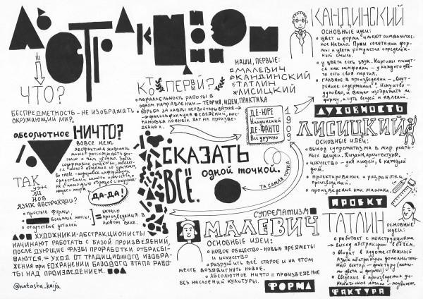 Абстракционизм. Наташа Кайя