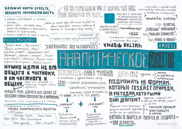 Аналитическое искусство. Наташа Кайя