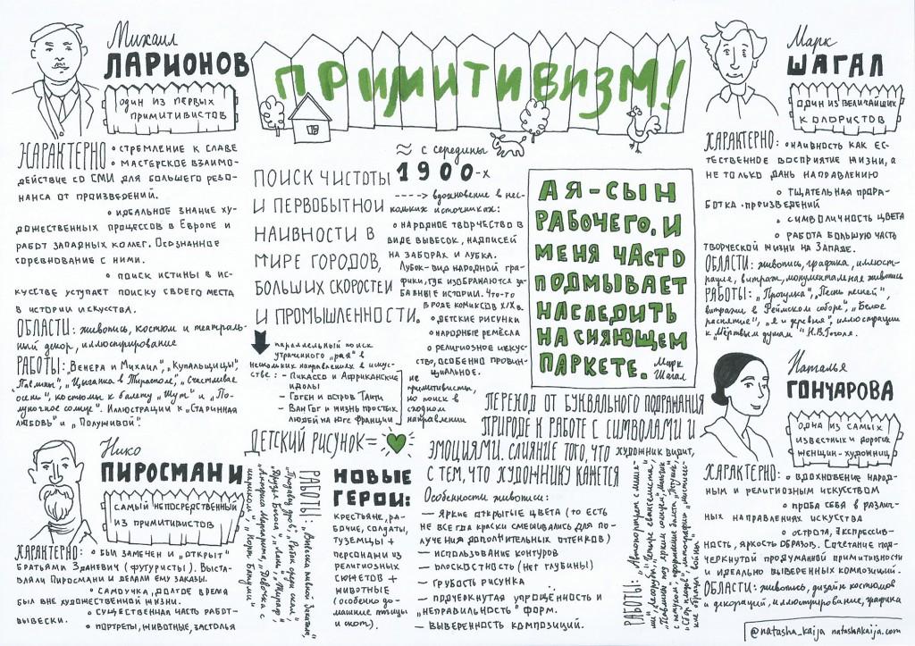 Примитивизм. Наташа Кайя