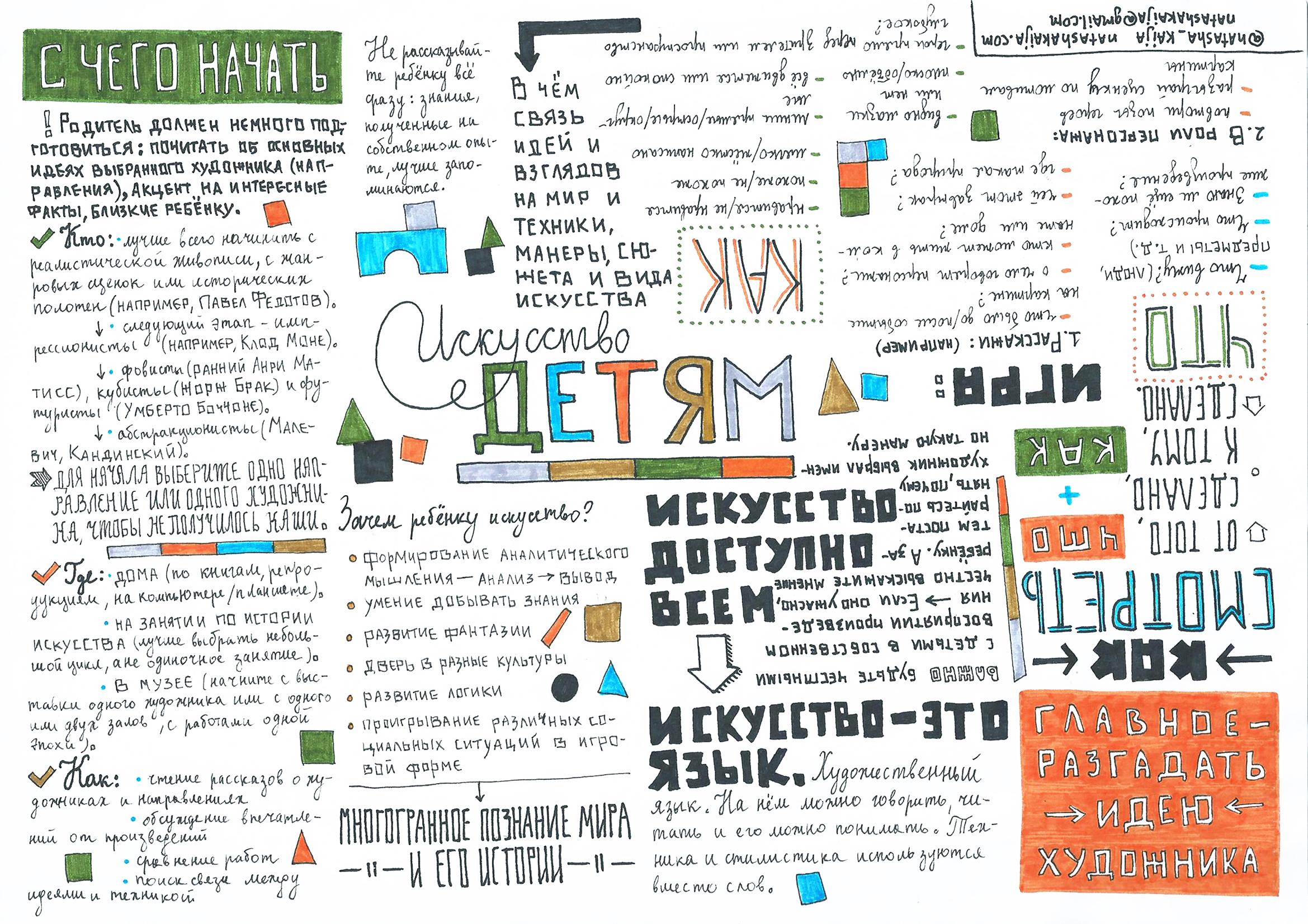 История Художественной Критики Шпаргалка