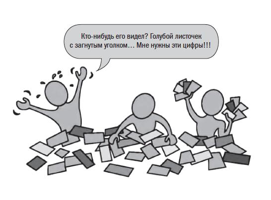 Организованность