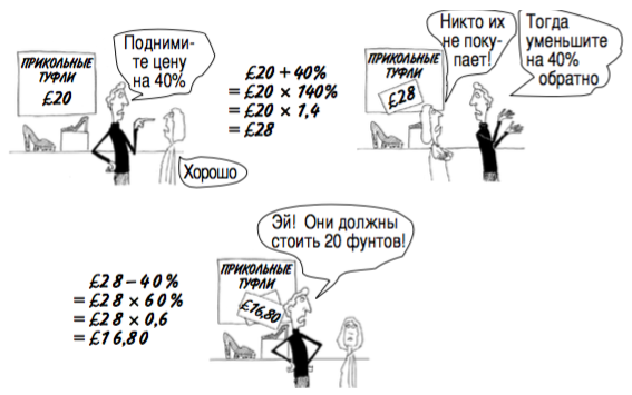 Иллюстрация из книги «Математика для взрослых»