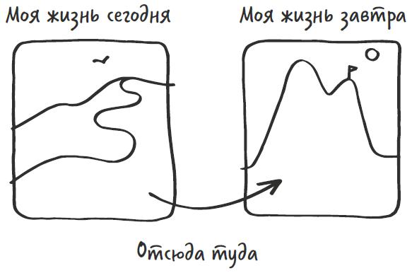 метафора3