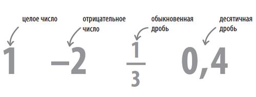 Что означает знакомство десятого числа