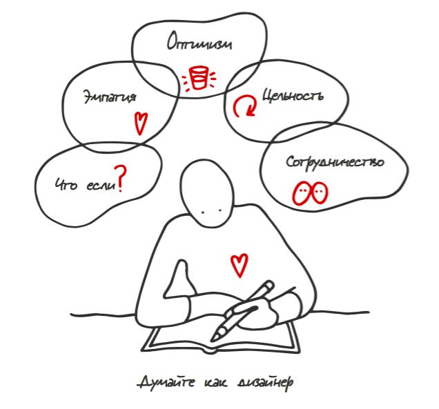 Иллюстрация из книги «Жизнь как конструктор»
