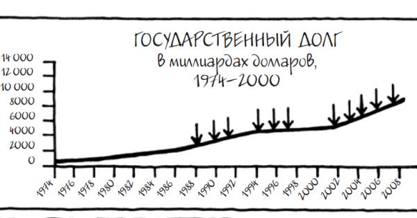 Экономикс