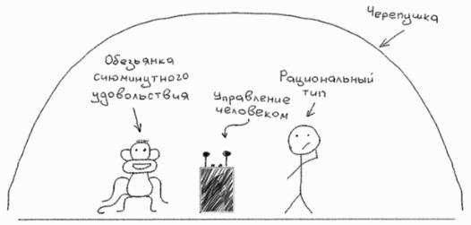 Джедайские техники для творческих людей