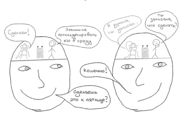 Иллюстрация из книги «Джедайские техники»