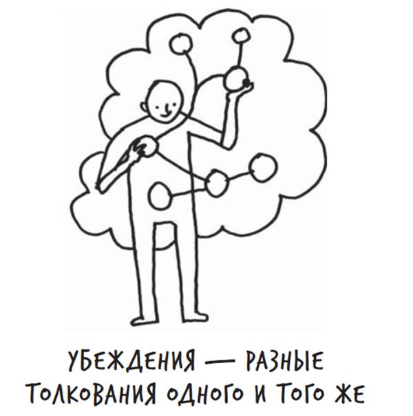 Лиминальное мышление: почему это сегодня важно и как этому научиться? |  Блог издательства «Манн, Иванов и Фербер»