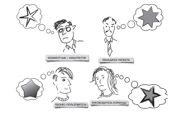 Принципы общения в agile-команде