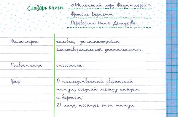 Словарь книги
