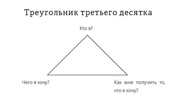Треугольник третьего десятка
