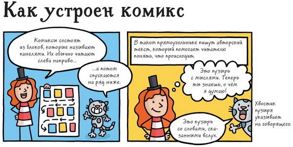 Курс молодого бойца по чтению комиксов. (Кадр из комикса «Придумай и нарисуй свой комикс»)