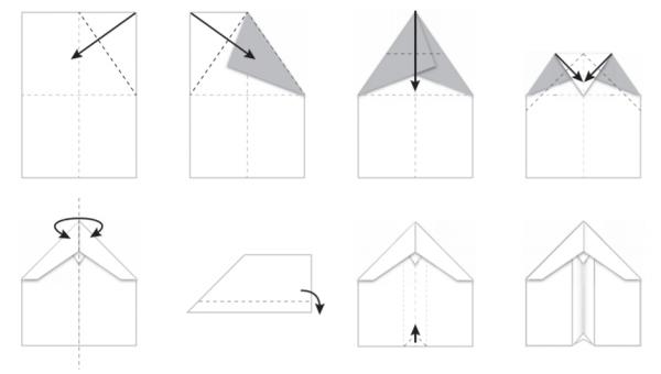 Возьмите чистый лист бумаги формата А4 и большими буквами напишите на нем, что вас тянет ко дну.