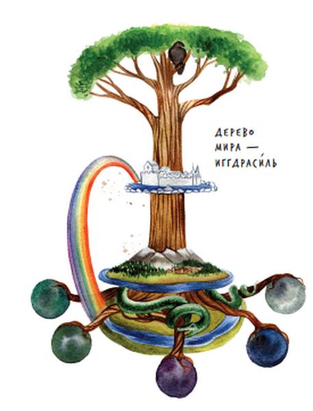 Деревья и мифы