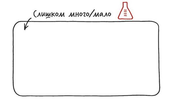 Это панорама, которая показывает, насколько сбалансирована ваша жизнь