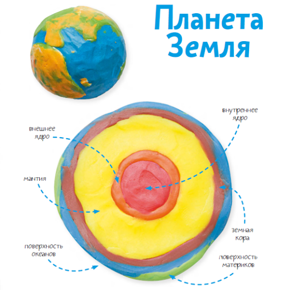 «Пластилиновая лаборатория Чевостика» — необыкновенная энциклопедия.