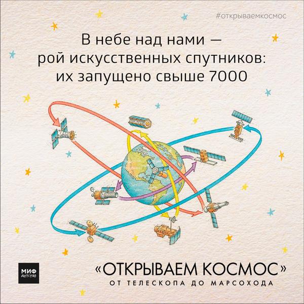 Вглядитесь в эти удивительные, яркие, манящие звезды: космос невозможно изучить до конца. Но зато можно приоткрыть тайну с помощью книги. «Открываем космос» — как раз такая дверь во Вселенную. Полетели?