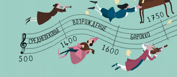 «Школа музыки» — книга, которая помогает открыть классику заново.