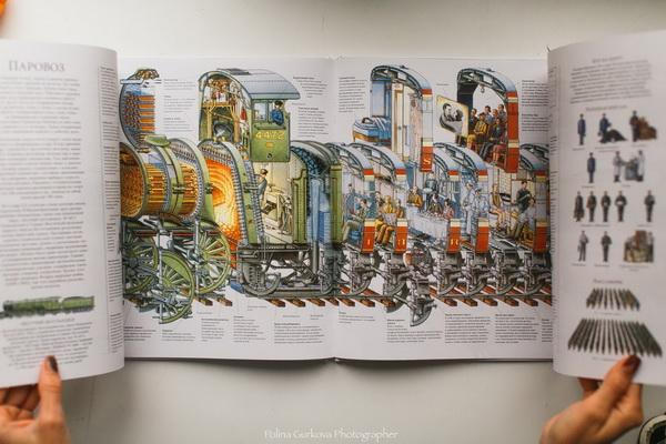 У книги большой формат: механизмы изображены на разворотах, а каждая часть подписана.
