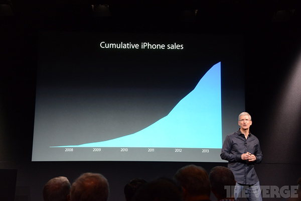 Тим Кук и презентация iPhone 5S.