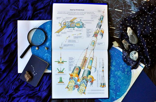 От телескопа до марсохода