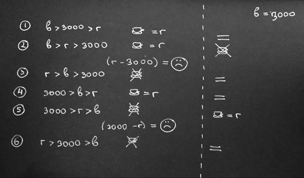 Шесть возможных исходов. Схематичное изображение примера из книги