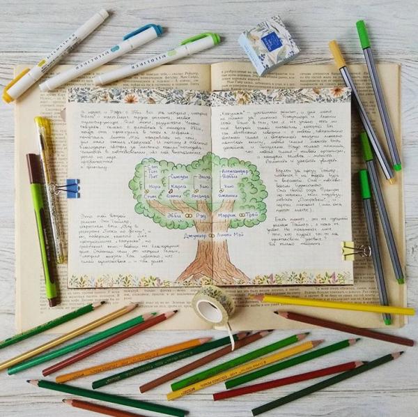 Мой читательский дневник не ограничен текстом