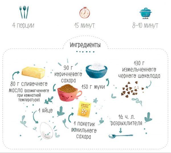 Зимой хочется вкусного: сладкого, пряного, ароматного. Заведите новую традицию — приготовьте блюдо с ребёнком. Открывайте книгу «Маленький шеф» — сборник рецептов для всей семьи