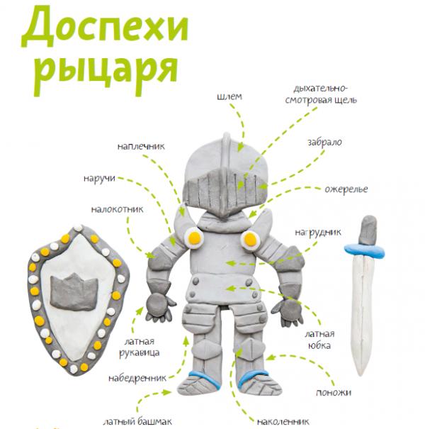 Доспехи — специальная одежда из тонкого железа, предназначенная для защиты воина от ранения холодным и метательным оружием.