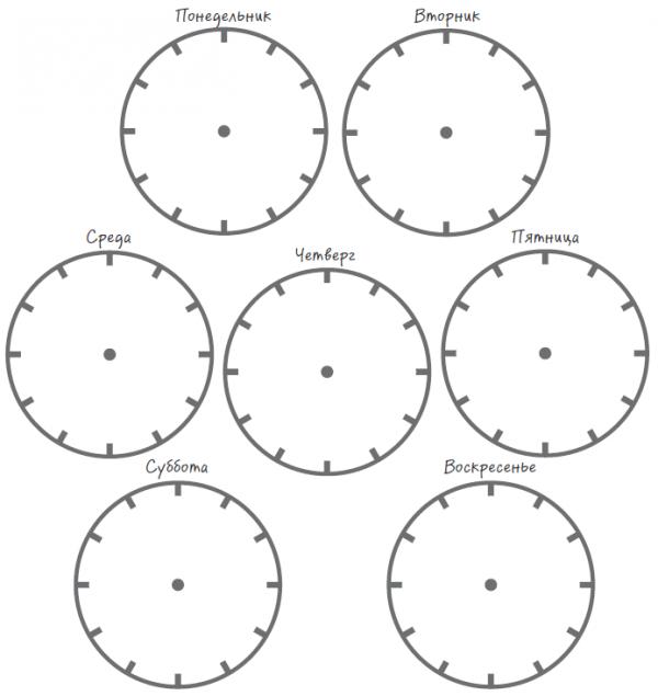 Нарисуйте семь циферблатов и отметьте на них, какое время вы обычно тратите на выполнение своих дел. Постарайтесь максимально точно распределить время, которое у вас занимает подъем, подготовка к работе, завтрак, время в пути, работа, спорт, еда, сон