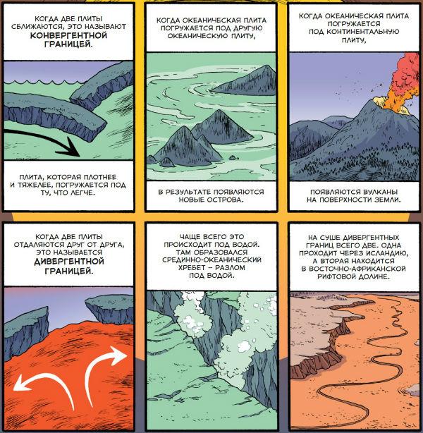 Если вы прогуляетесь по горной тропе в компании геолога, то услышите интересную историю о постоянном движении и переменах