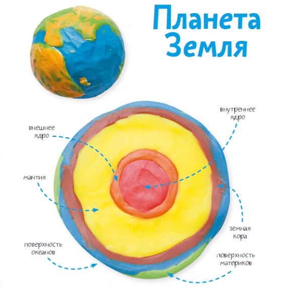Учёные утверждают, что Земля образовалась из солнечной туманности около 4,5 миллиарда лет назад.