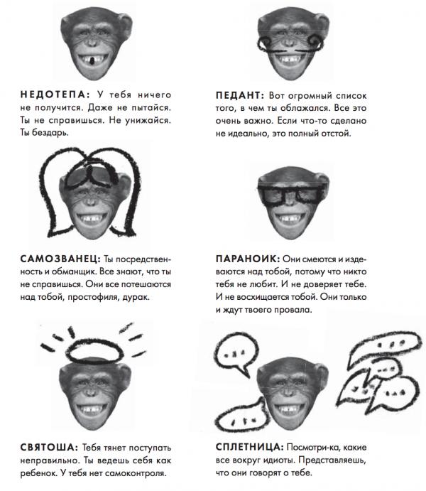 Несмотря на то что у вас всего одна обезьяна, у нее много масок