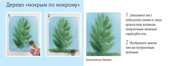 В книге показаны разные техники акварельной живописи: «мокрым по мокрому», «мокрым по сухому», «сухая кисть», «маскирующая жидкость» и другие. Вы узнаете, как прорабатывать детали, создавать текстуры, формировать четкие контуры и оживлять рисунки с помощью финальных штрихов.
