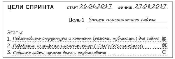 Пример планирования спринта из ежедневника Катерины Ленгольд