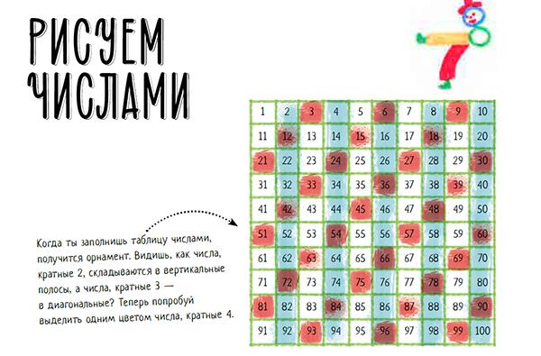 Задание из книги «Математика — это красиво»