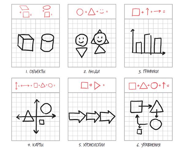Освоив базовые фигуры, вы сможете создавать бизнес-изображения, которые помогут изобразить любую идею.
