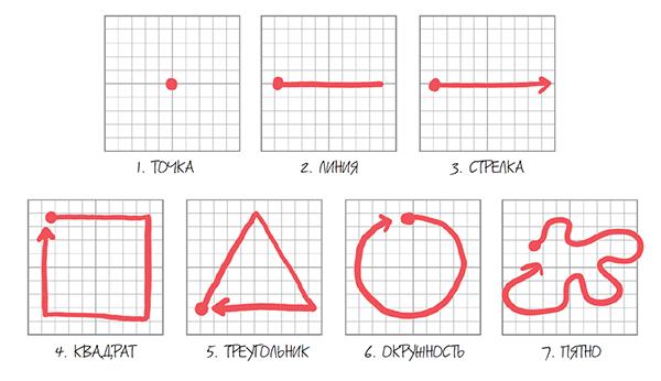 Попробуйте нарисовать базовые элементы при помощи схемы. Начните с точки, а затем двигайте карандаш.