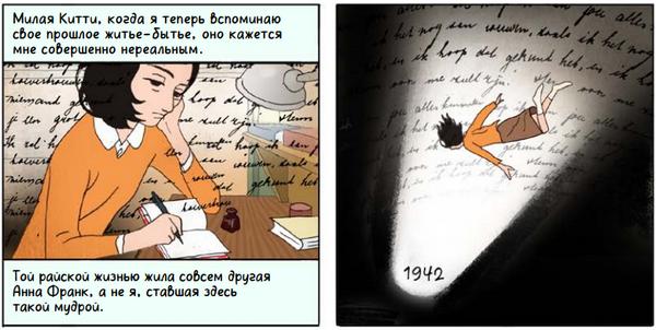 Дневник Анны Франк — это не просто свидетельство жизни в годы Второй мировой войны.