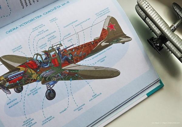 Энциклопедия от Чевостика, которая рассказывает, как летают самолёты, что такое аэродинамика, кто такие авиаконструкторы и как устроен аэропорт