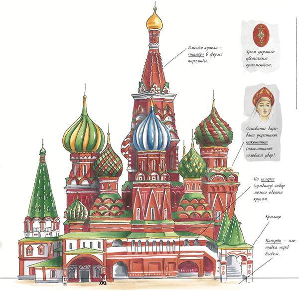 Анне удалось передать характер каждого здания. Главное здание МГУ получилось, как и должно быть, мощным и впечатляющим, Казанский собор — величественным, собор Василия Блаженного — нарядным и праздничным.