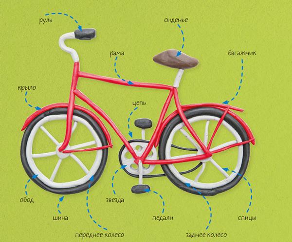 Вы удивитесь, но из пластилина можно сотворить настоящие шедевры: скелет динозавра, самолёт или вот такой реалистичный велосипед.
